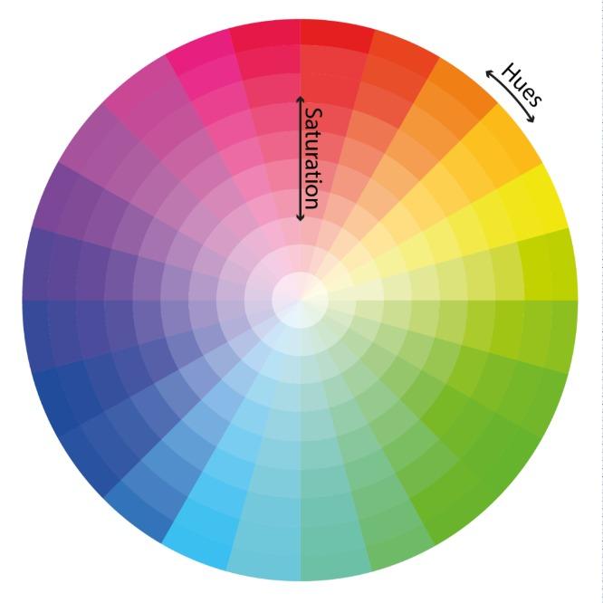 joli cercle chromatique